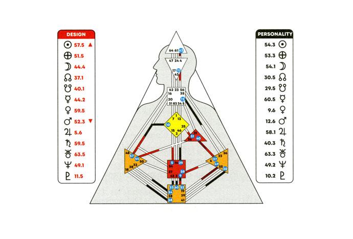 Forza Vitale - Figura 1