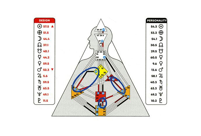 Forza Vitale - Figura 2