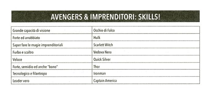 Imprenditori Avengers