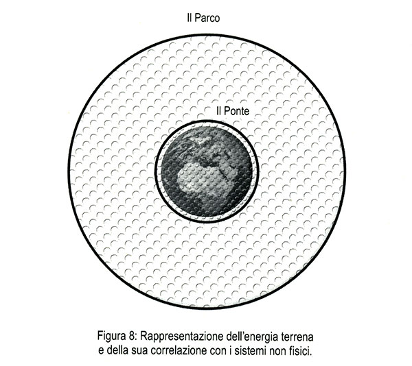 Vite Parallele - Figura 8